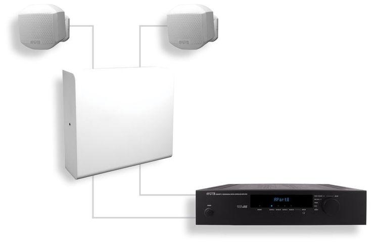 Инсталляционный комплект APart Ambient Set W акустика для фонового озвучивания apart mask8 w